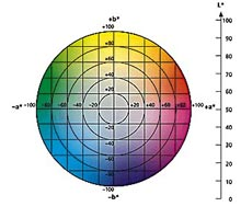 Colour And Luminescence Colloidal Material Research Group